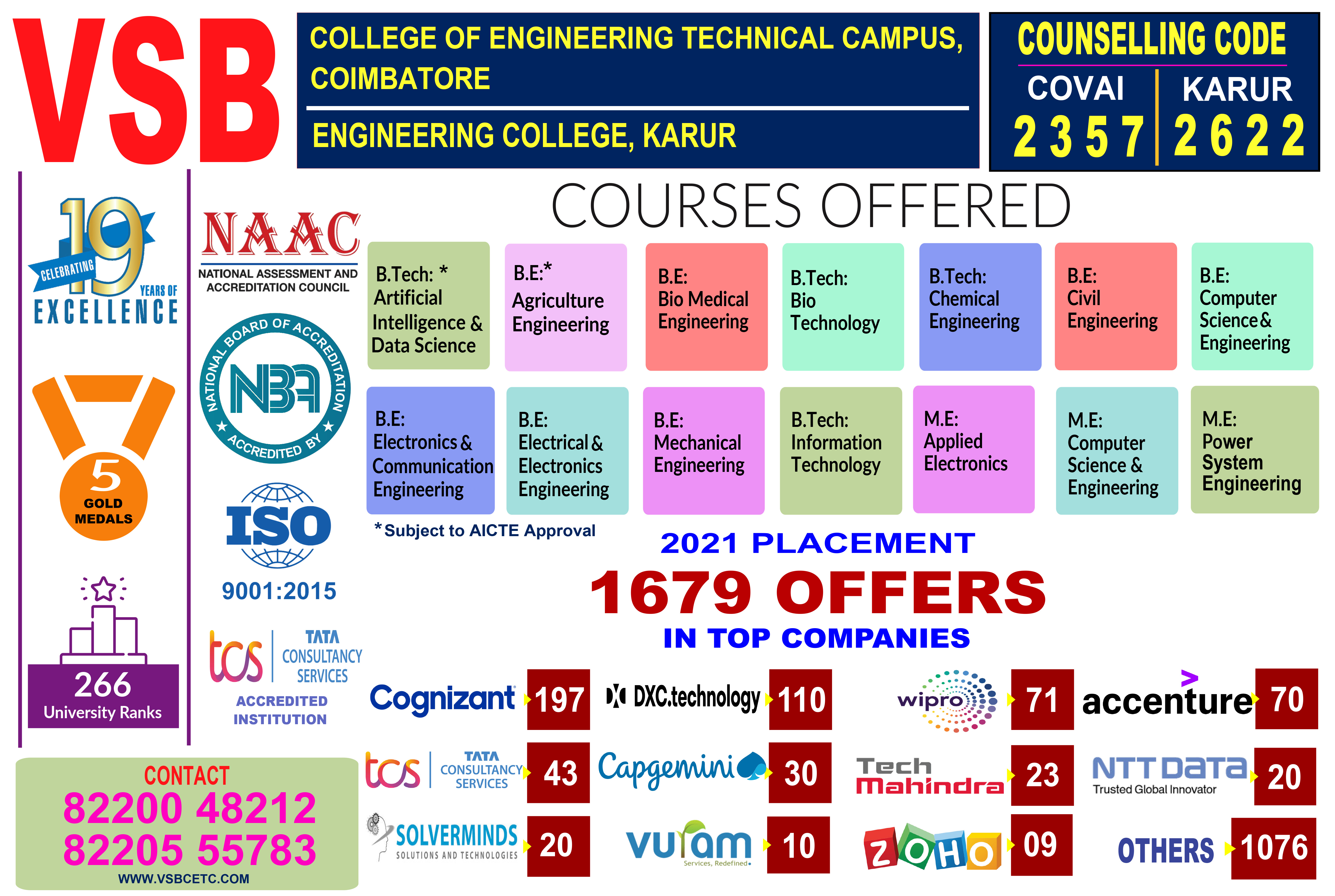 top-campus-placement-2019